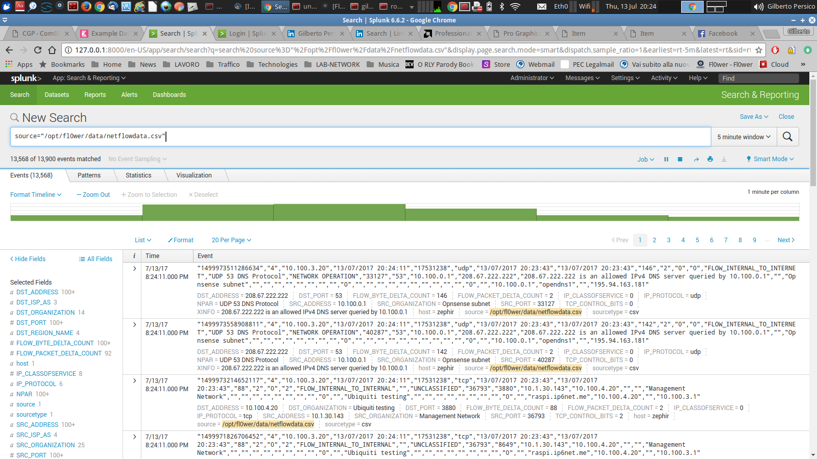 Splunk Search